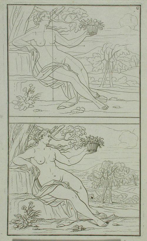 3. alastomia figureja piirustuksen opetusta varten