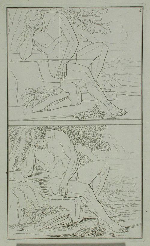 2. alastomia figureja piirustuksen opetusta varten