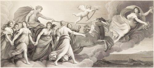 Aurora, Guido Renin mukaan