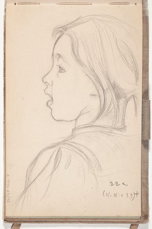 Taiteilijan tytär Leena (Paloheimo). 1900-luvun alku