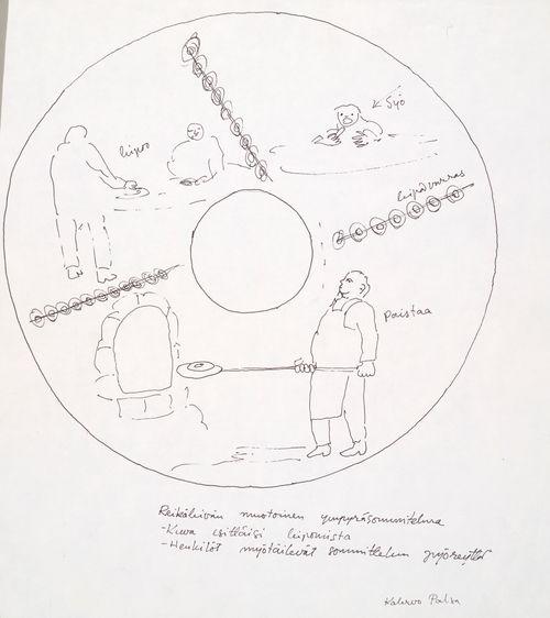 Reikäleivän muotoinen ympyräsommitelma