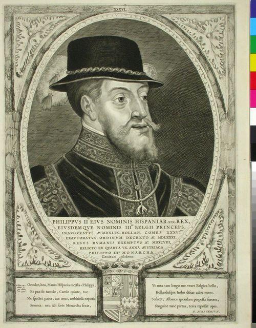 Filip II ; Tizianin mukaan