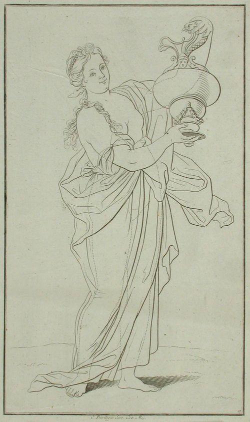 8. vaatetettuja figuureja piirustuksen opetusta varten